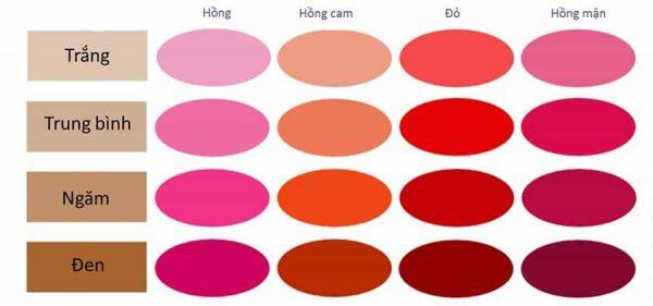 bảng màu phun môi collagen